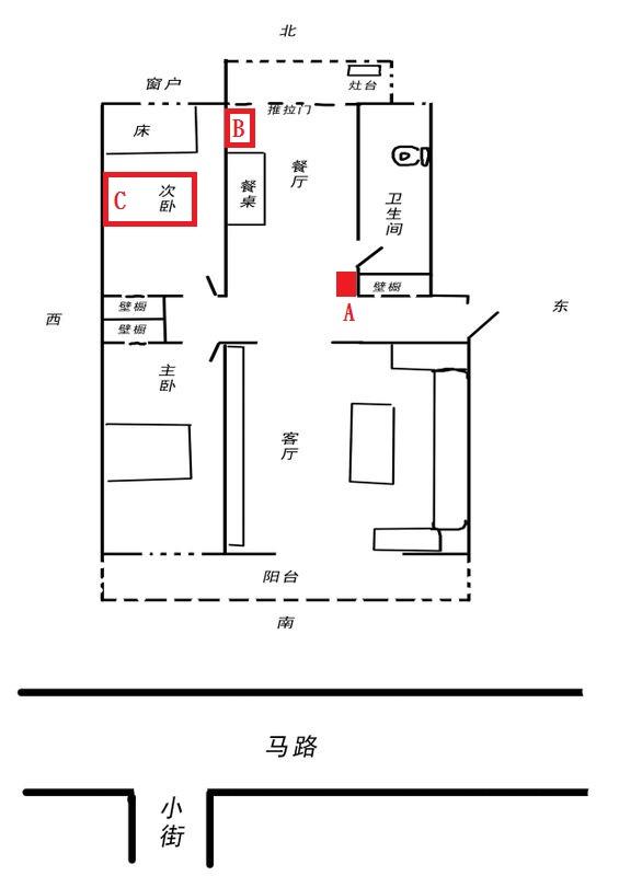弘易风水:平面图案例(十四)鱼缸的位置