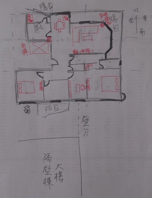 弘易风水:如何手绘风水平面图